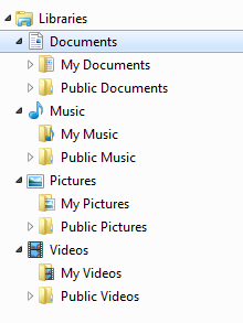 Windows 7 Libraries Documents