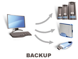 Different backup solutions