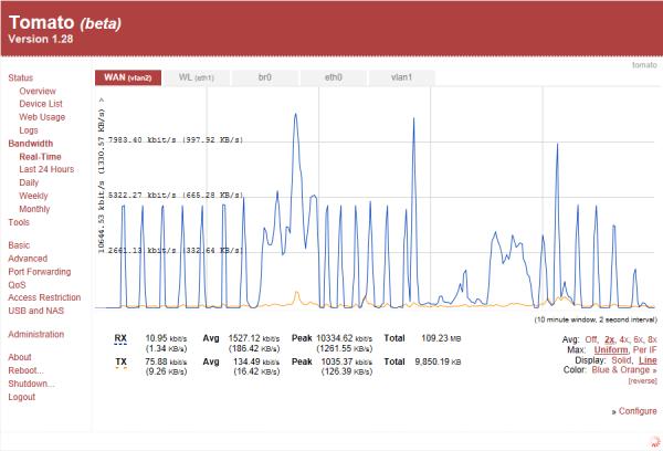 Bandwidth – Real-Time