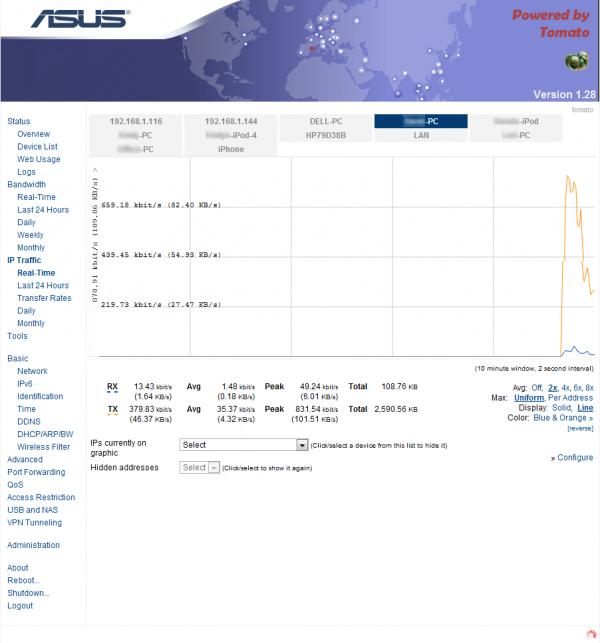 IP Traffic – Real-Time