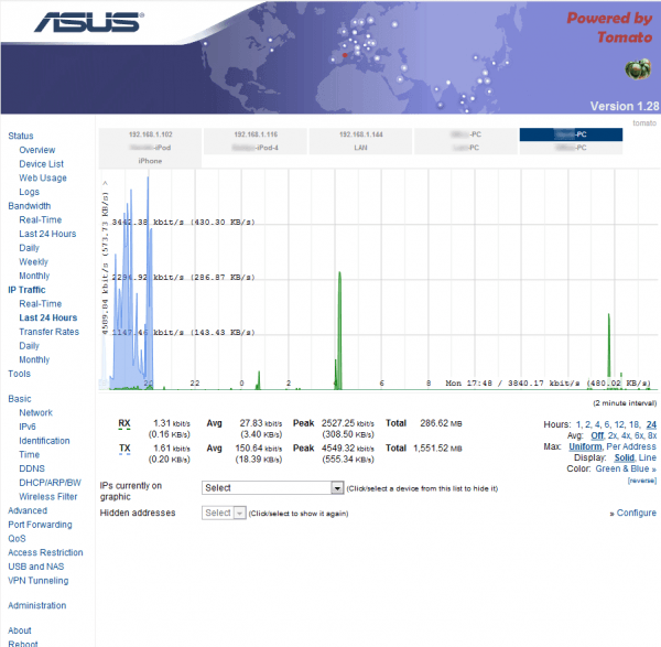 Bandwidth activity on this PC over the last 24 hours